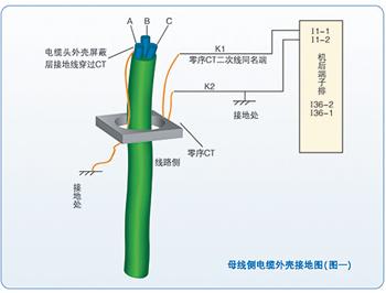 zkl-xxd小电流接地选线装置