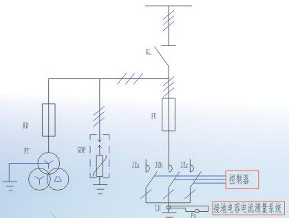 表示在电气一次系统接线图
